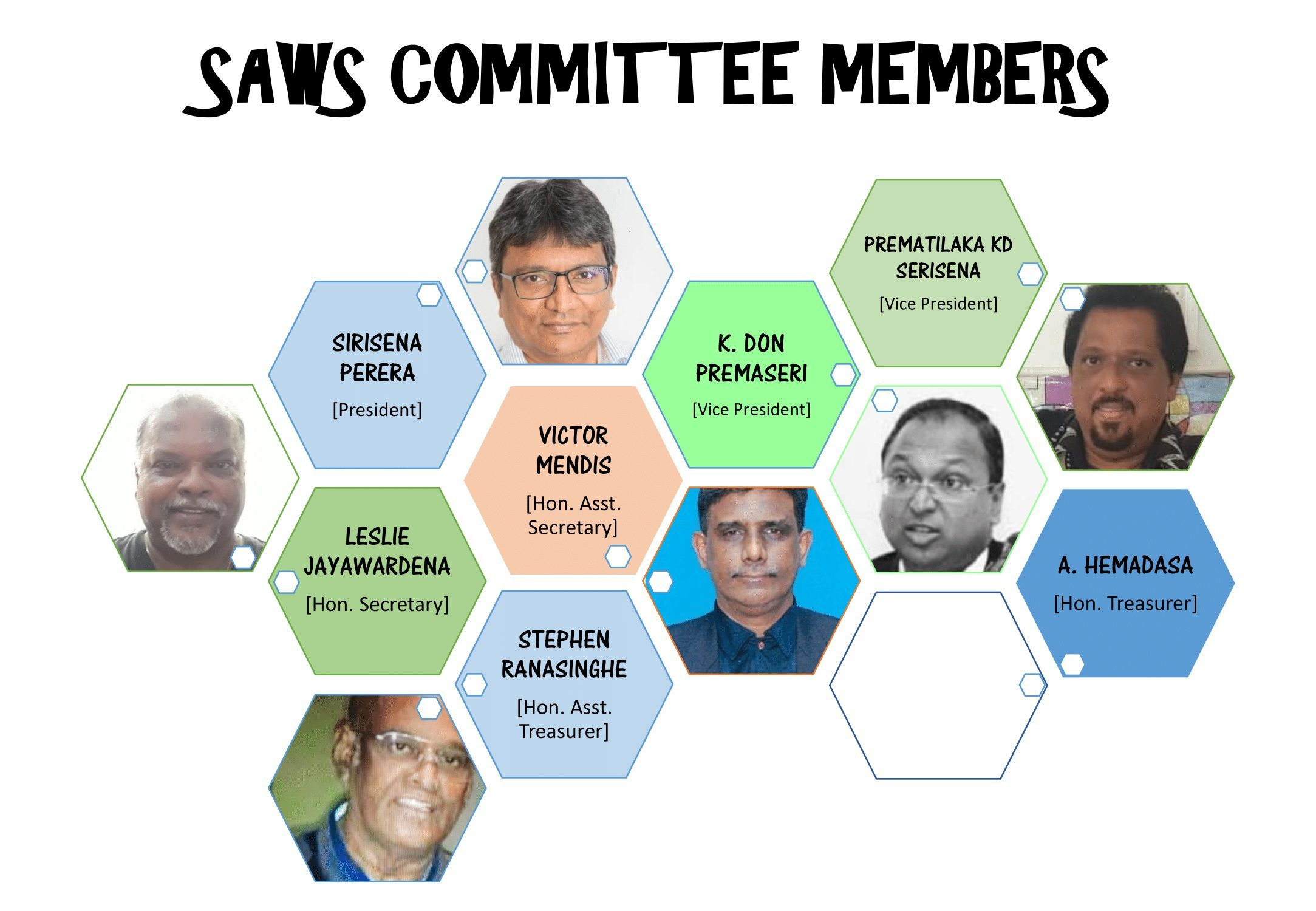 SAW(BMV) COMMITTEE -1