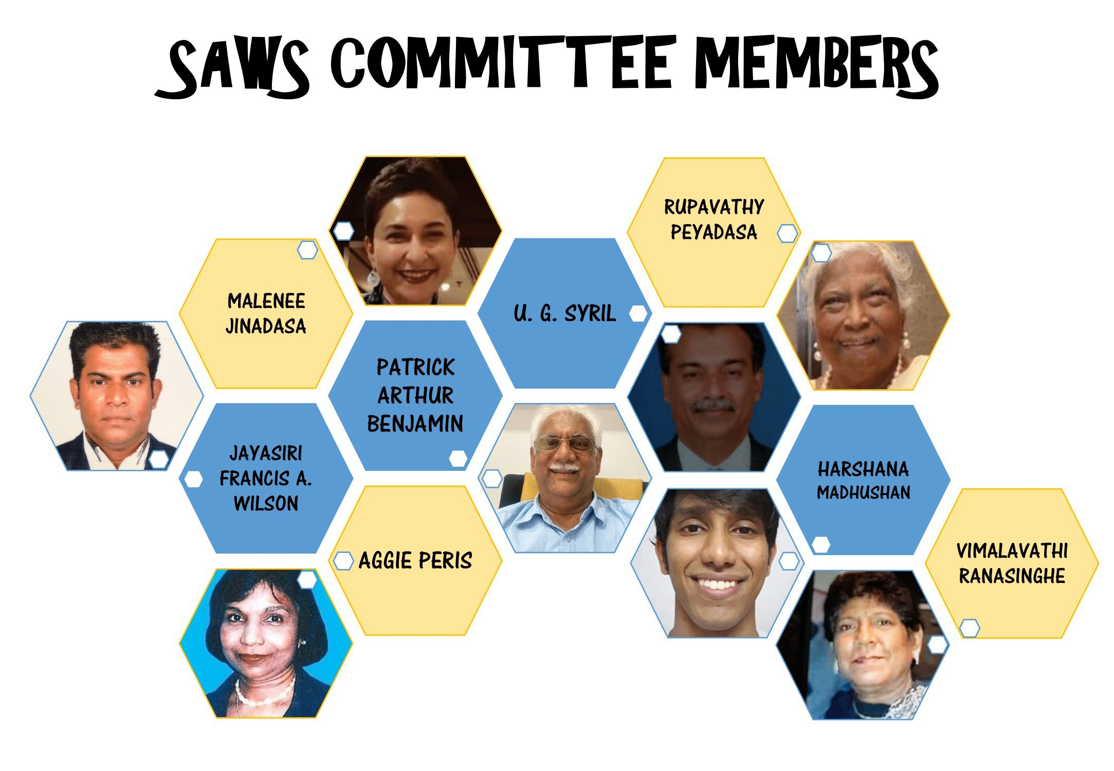 SAW(BMV) COMMITTEE -2